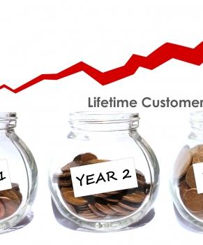 Agile Marketing is investeren in je klant