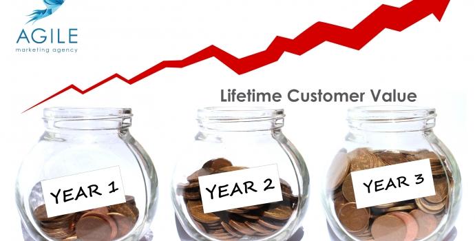 Customer lifetime value is investeren in je klant