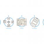 design sprint of kickstart sprint